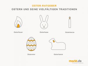 grafik_ostertraditionen